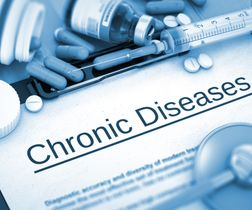 Chronic Diseases on Background of Medicaments Composition - Pills, Inj